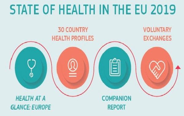 EuropeActive, EU Health, Health Profiles, Prevention