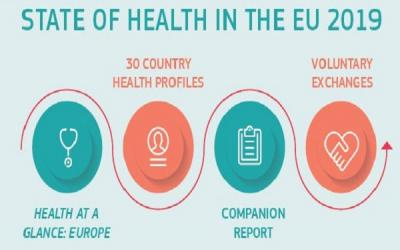EuropeActive, EU Health, Health Profiles, Prevention